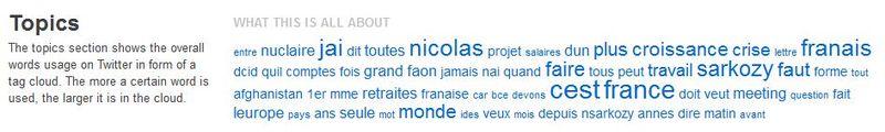 Sarkozy-topics-recents
