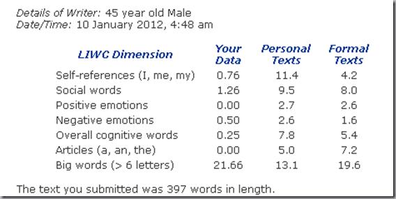 Analyse de la lettre de Cantona