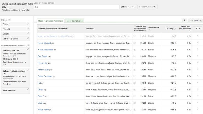 Outil de planification de mots clés Google