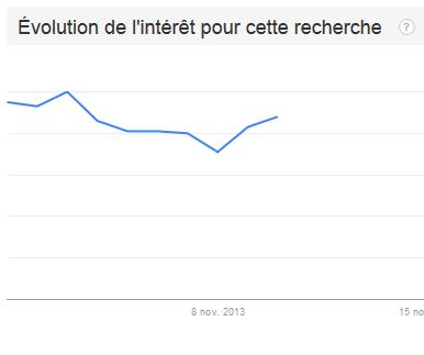 Trends la redoute