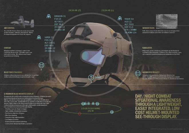 Q-Warrior-Infographic-660x466