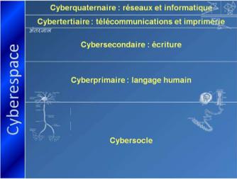 CYBERSPACE CYBERGUERRE