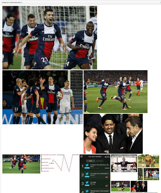 Top images bis