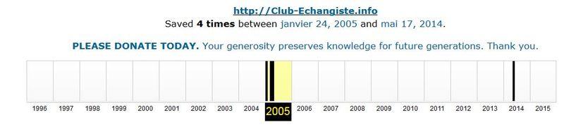 Club echangiste