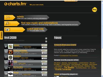 Charts-fm